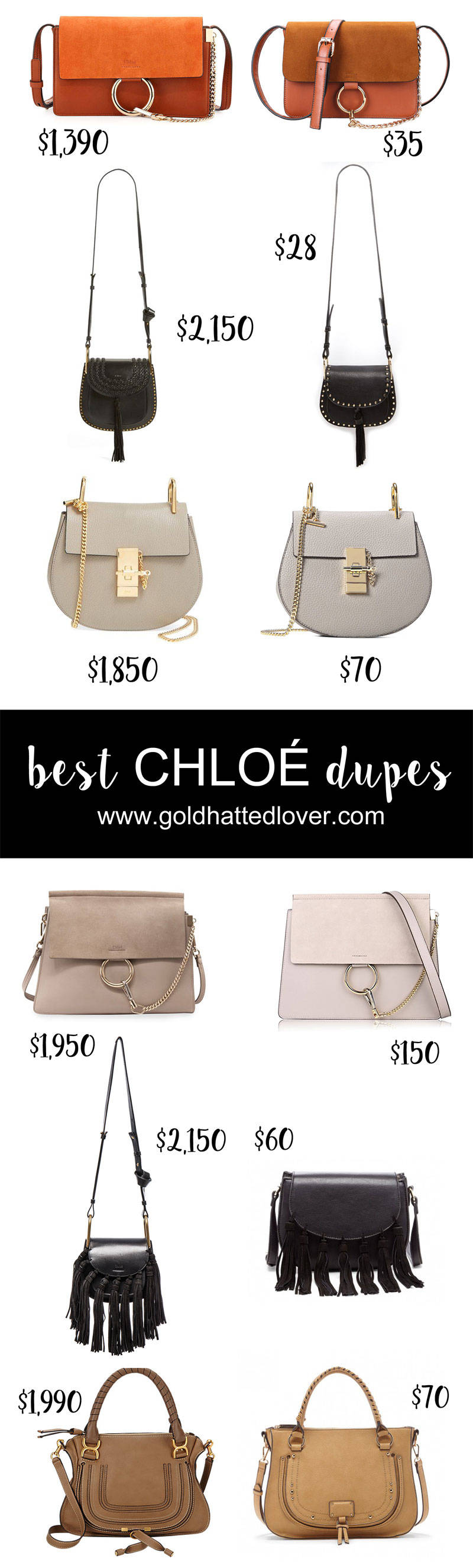 Best Chloé Handbag Dupes | Gold-Hatted Lover